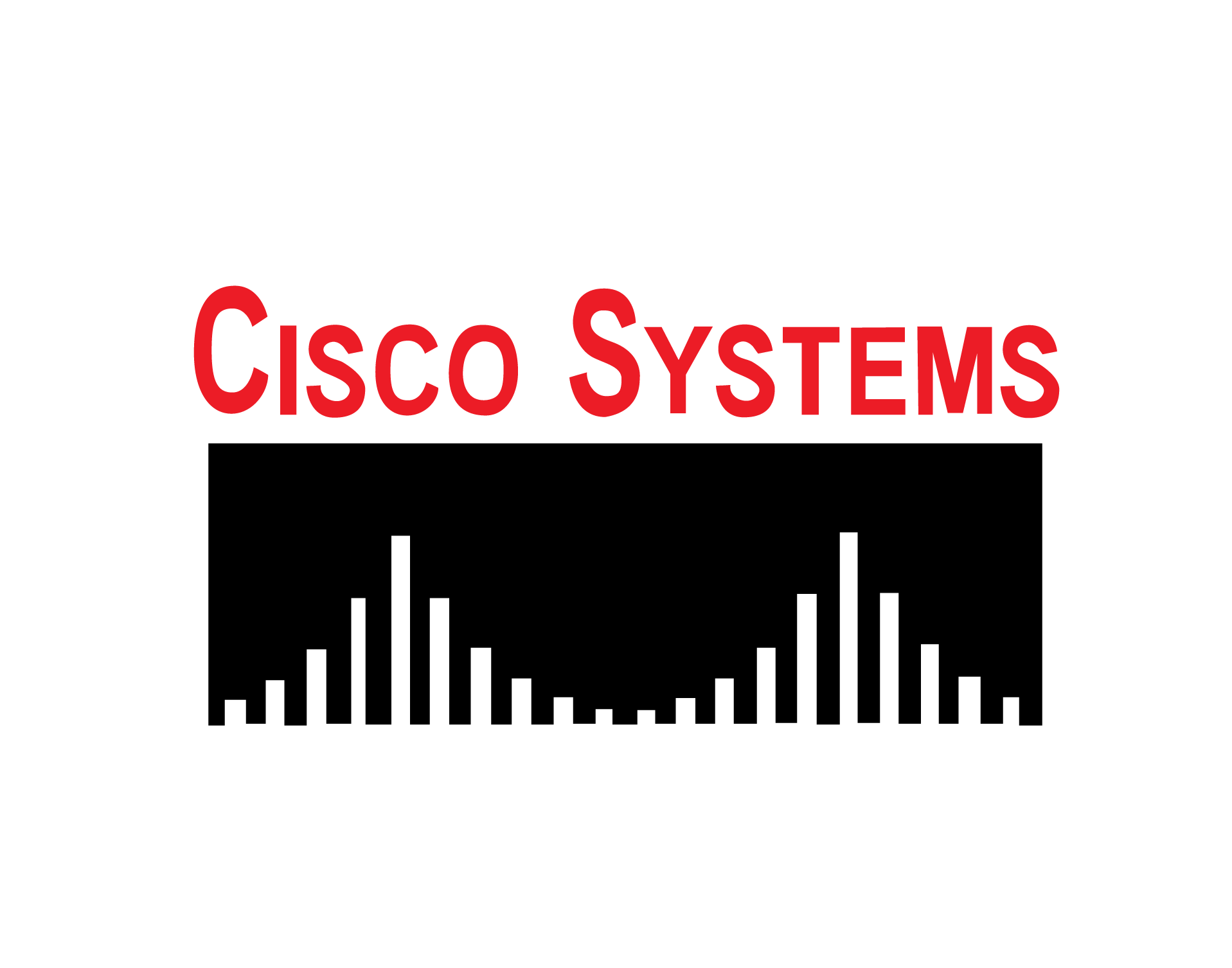 Sbcs Cisco Certified Network Associate Ccna